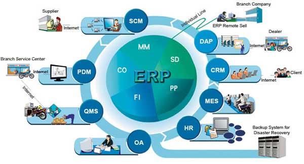 information-system