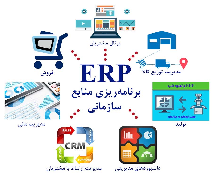 ERP-برنامهریزی-منابع-سازمانی