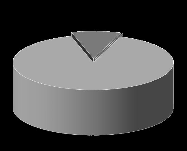 ارزیابی رضایت مشتریان از محصولات هنکل