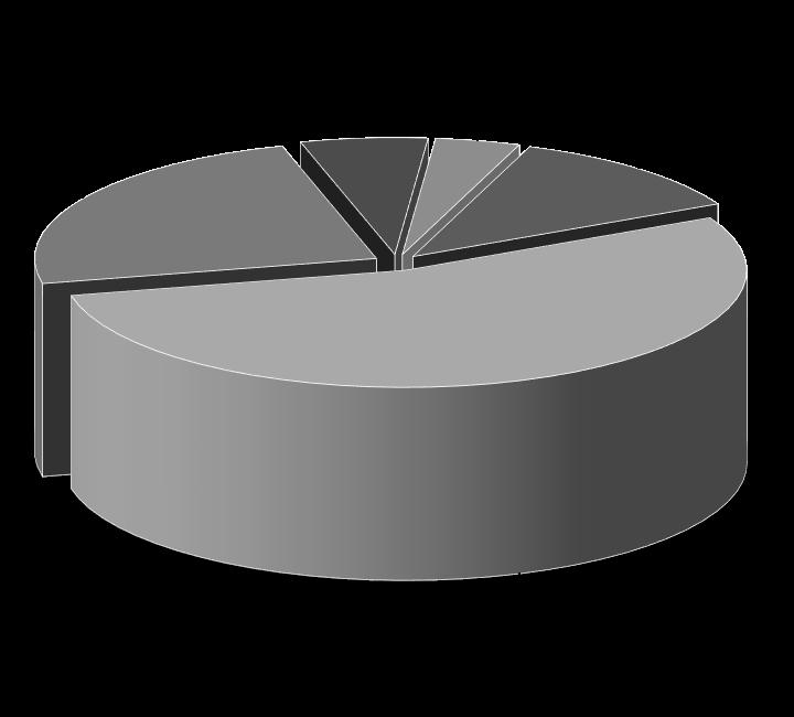 ارزیابی جایگاه نگهداری محصولات شادلی